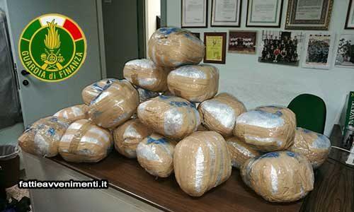 Maxi sequestro di 35Kg di marijuana e 100mila euro tra assegni e contanti: 8 gli arresti