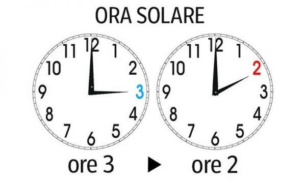 Questa notte torna l'ora solare: le lancette dell'orologio si spostano indietro di un'ora