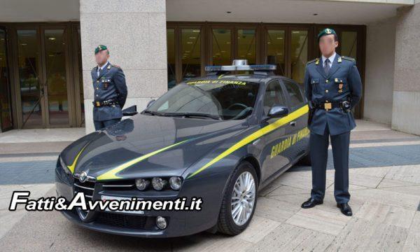 Santa Elisabetta (Ag). Sequestrati beni per 400mila euro e conti correnti a reggente famiglia mafiosa