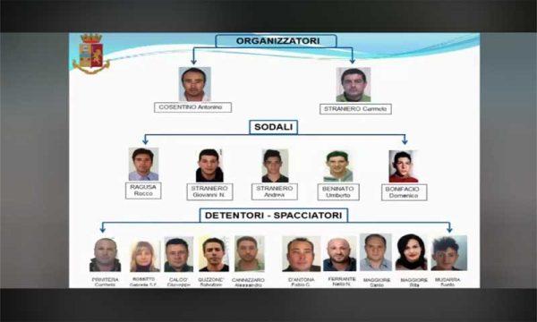 """Catania. Piantagioni marijuana, operazione """"Beautiful hybrid"""": 21 arresti, tra cui 2 poliziotti ed 1 carabiniere"""