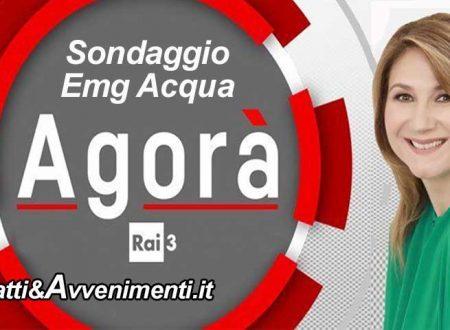 Sondaggio Emg Acqua per Agorà (Rai3). Crolla il M5S, perde il PD, volano Lega e F.d.I. Nel governo tiene solo Renzi