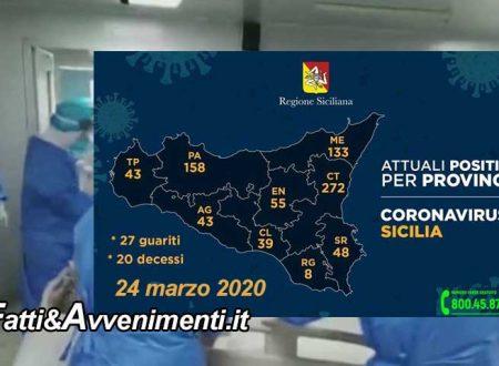 Sicilia, Coronavirus. 118 contagi in un giorno, 799 i malati: 272 a Catania, 133 a Messina e 20 morti