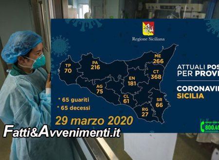 Sicilia. Coronavirus. 1330 i malati, 88 più di ieri: 368 a Catania, 266 a Messina, 65 morti e 65 guariti