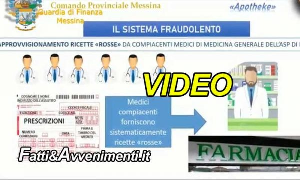 Messina. Truffa medicinali all'ASP: arrestati un farmacista ed un medico di base e altri 5 interdetti per un anno