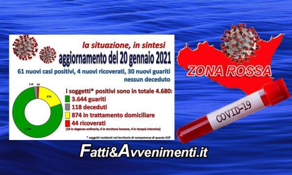 Coronavirus nell'Agrigentino i dati al 20 Gennaio: 61 nuovi positivi, 4 ricoverati, 30 guariti e nessun decesso