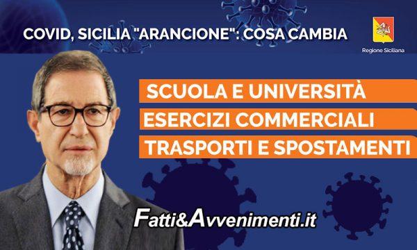 """Sicilia """"Zona Arancione"""", ecco le regole. Scuole: stop a didattica in presenza e superiori chiuse fino al 30 gennaio"""