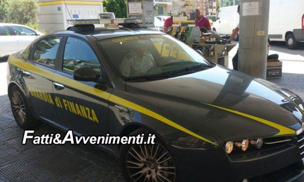 Palermo. Ristori danni Covid, beccati 2 furbetti: avevano dichiarato false perdite per 90mila euro
