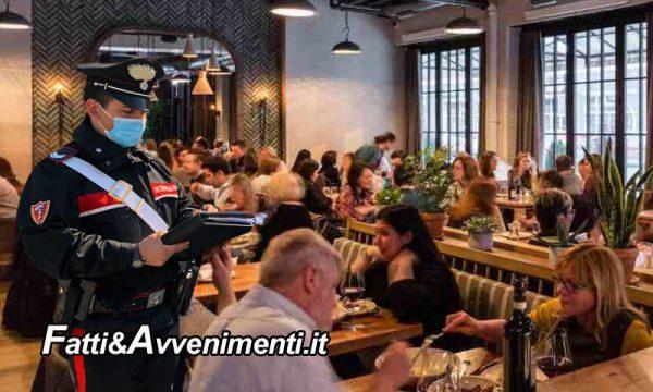 Sciacca. COVID, i Carabinieri  chiudono un ristorante e multano 16 clienti che non erano distanziati