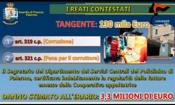 Palermo. Tangente da 130mila euro nel servizio ambulanze al Policlinico: arrestati ex funzionario e imprenditore