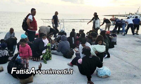 """Lampedusa. Covid: Tra i migranti sbarcati 10 hanno la variante """"Delta"""", tra le più pericolose"""