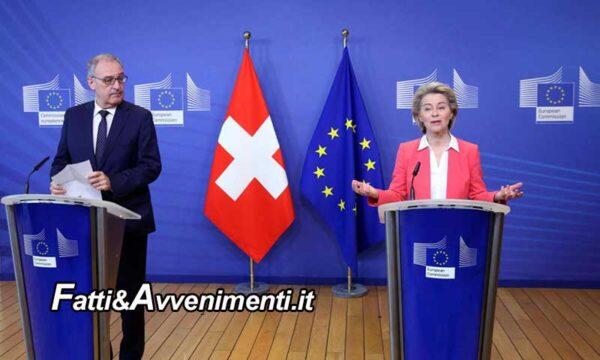 """La Svizzera """"NON"""" entra nell'Unione Europea e rimane Stato Sovrano: rifiutato l'accordo"""
